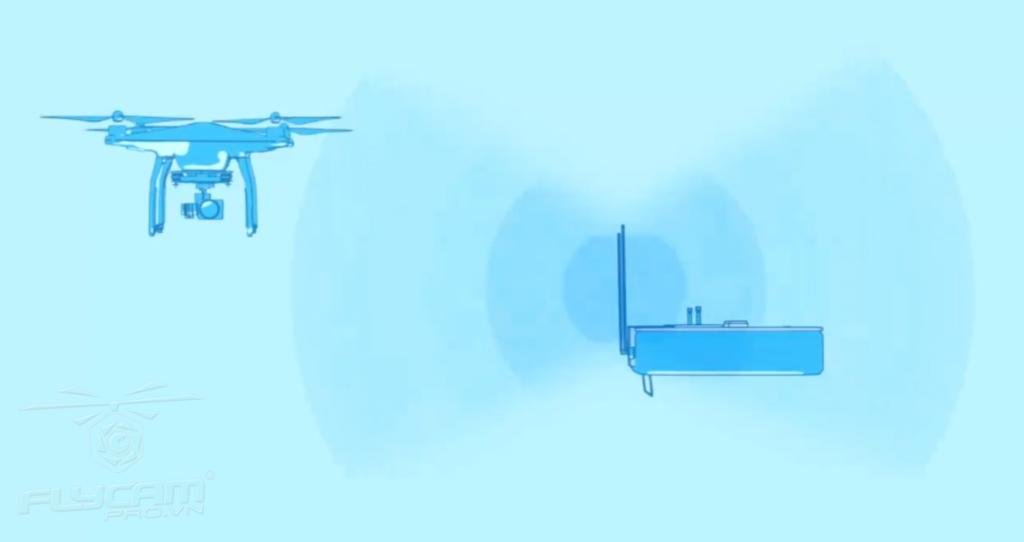 Kinh nghiệm sử dụng flycam 4